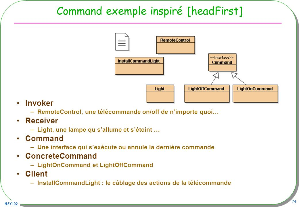 Command exemple inspiré [headFirst]